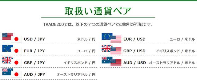 トレード200 通貨ペア